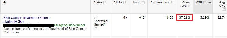 Pay Per Click Conversion Rate Medical Marketing