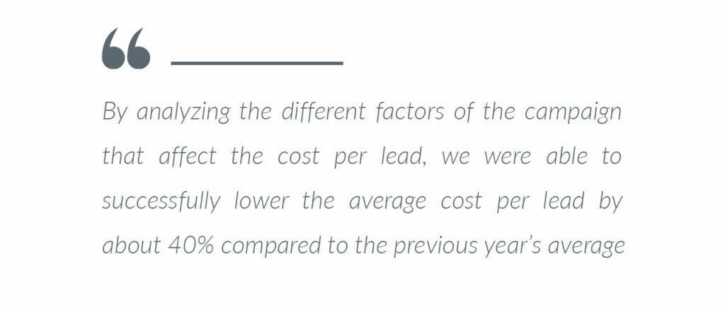 reducing cost per lead for our Google ads / PPC case study